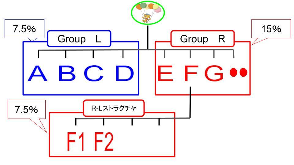 CNV紹介報酬の図3